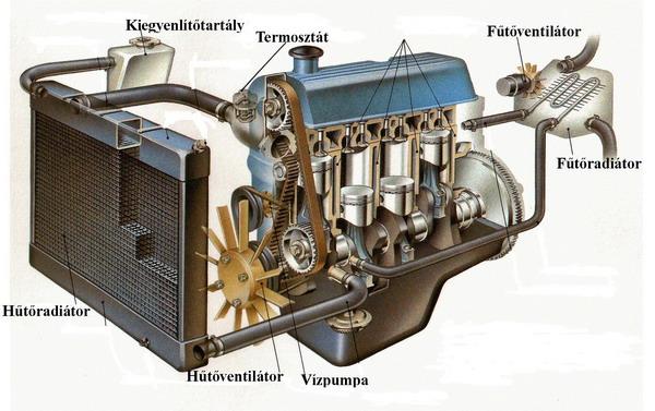 Alapjáraton melegszik a motor